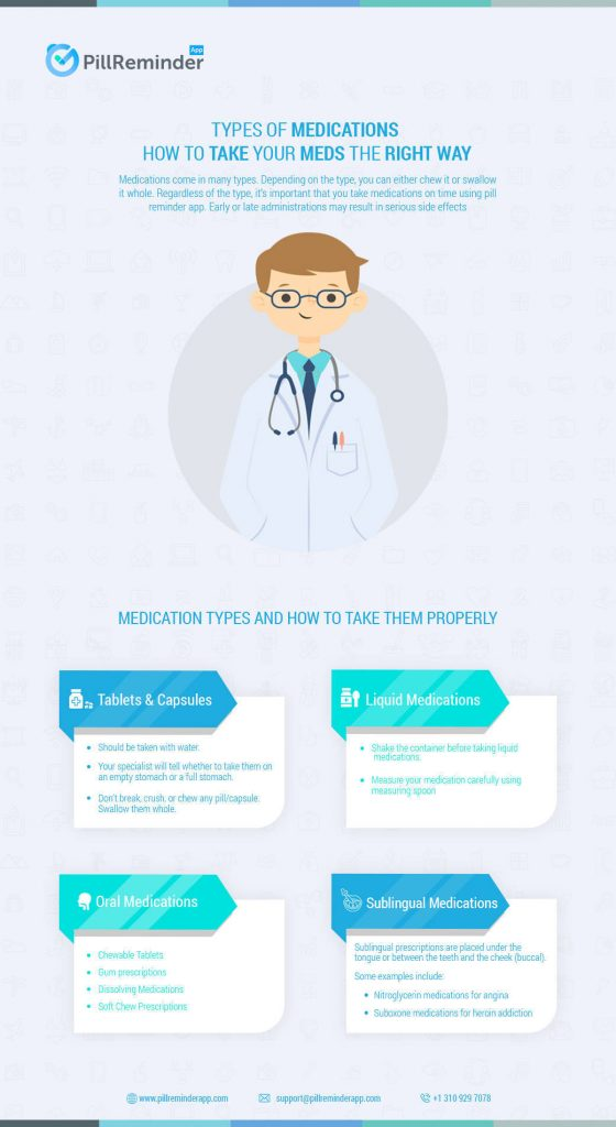 Types of Medications | How to Take Your Med the Right Way