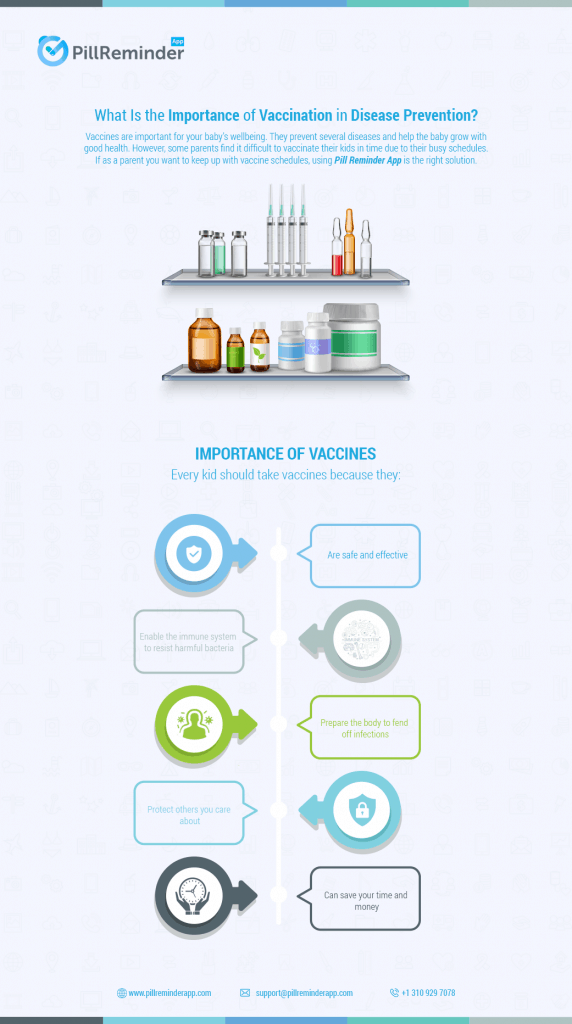 What Is the Importance of Vaccination in Disease Prevention?
