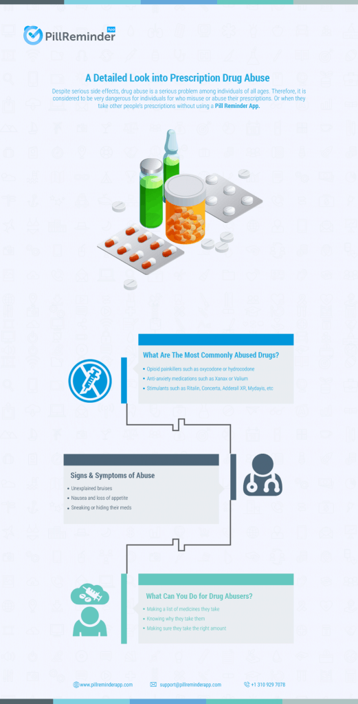 A Detailed Look into Prescription Drug Abuse