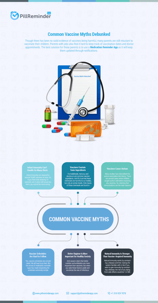 Common Vaccine Myths Debunked