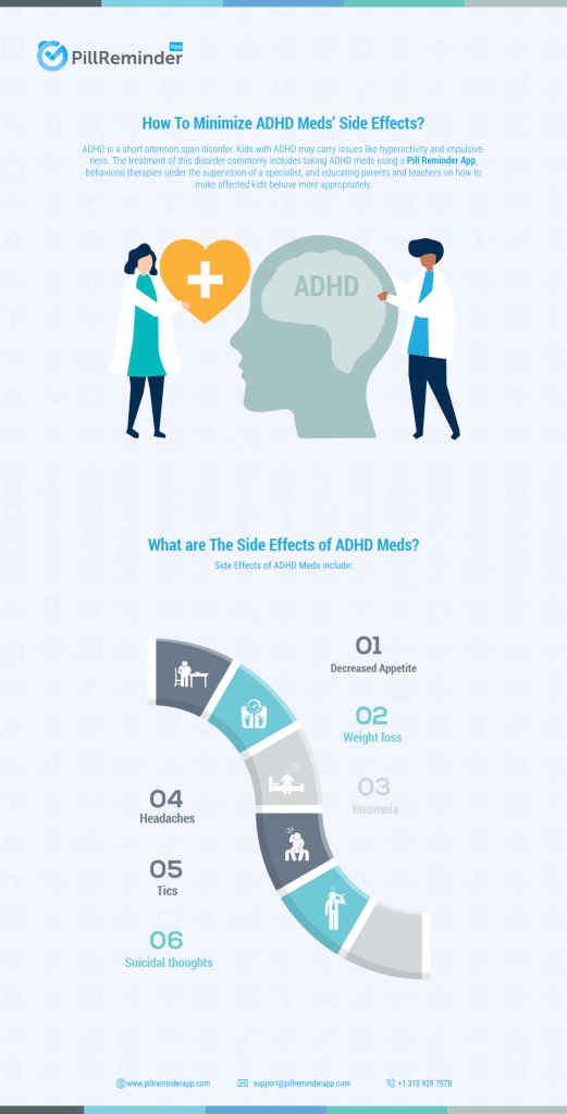 How To Minimize ADHD Meds' Side Effects?